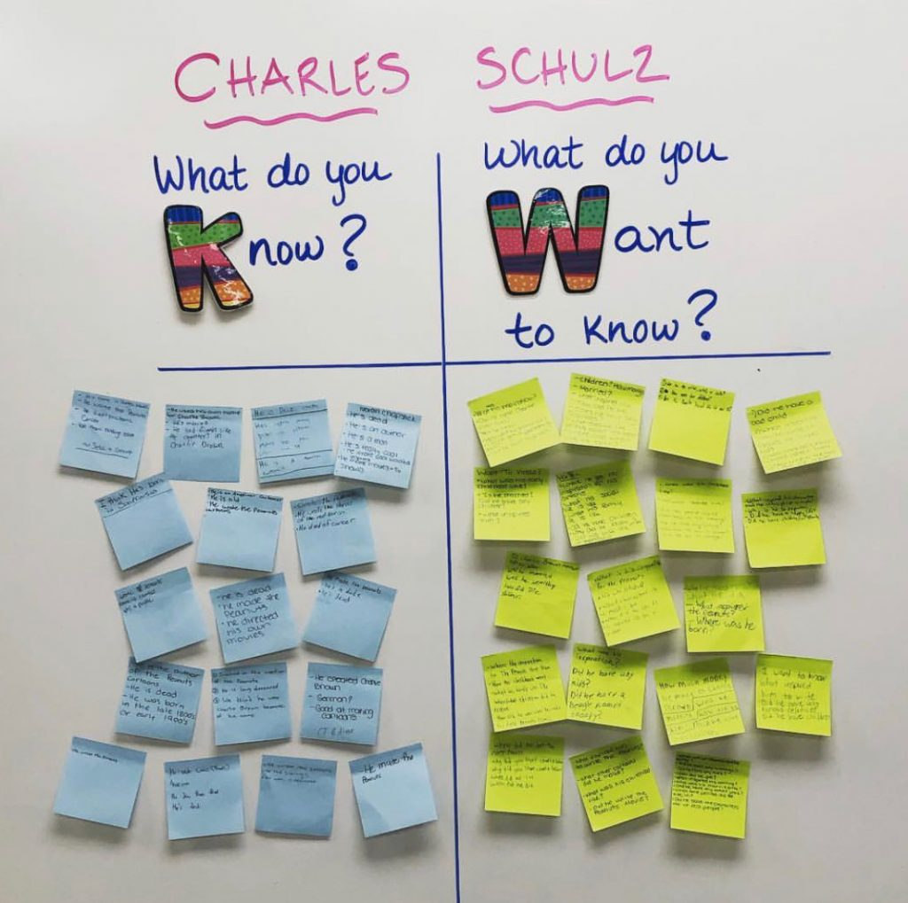 picture of a KWL chart of Charles Schulz